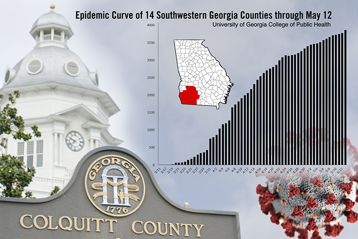 Graphic showing graphs and images from Colquitt County COVID-19 report